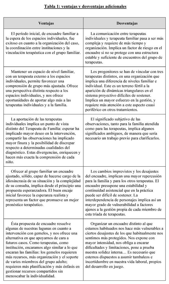 Propuesta de encuadre terapéutico para gemelos con T.E.A. · Sergio ...